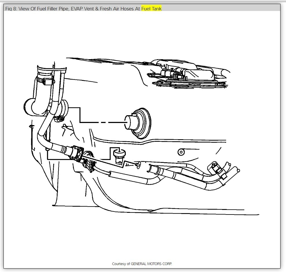 car engine diagram of chevrolet captiva