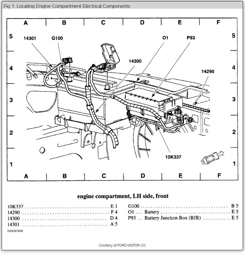 1999 ford taurus 6 cyl fuse box diagram
