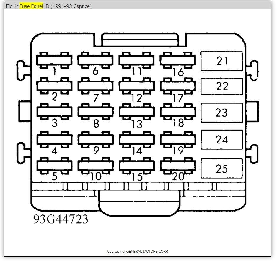 1996 caprice fuse box location
