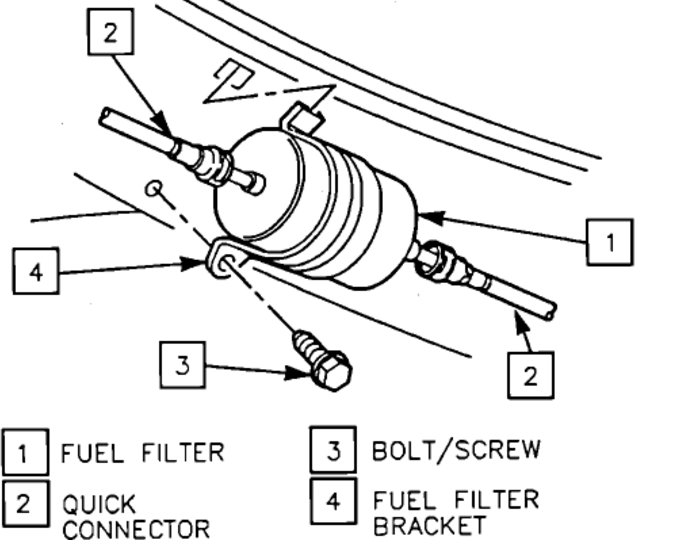 1990 chevy fuel filter