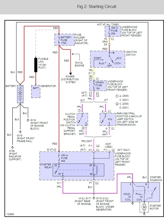 Starter Wiring Diagram Electrical Problem 4 Cyl Two Wheel Drive