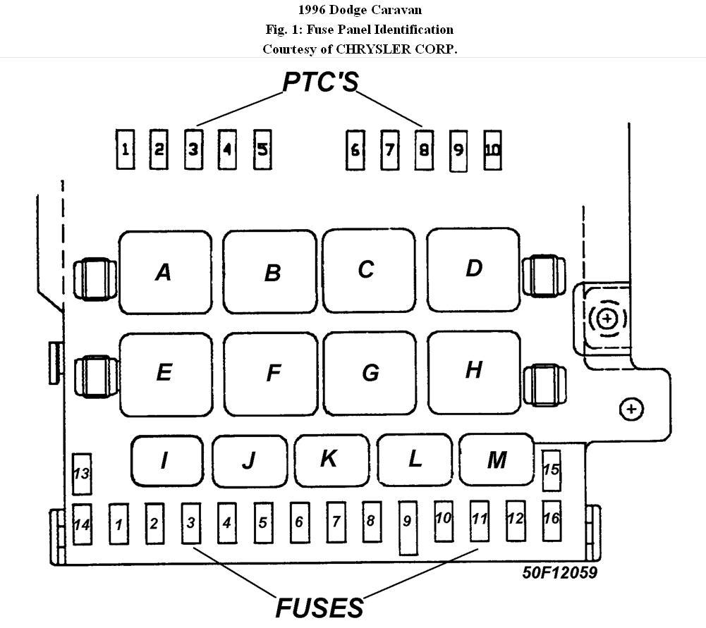 1996 dodge caravan fuse box location
