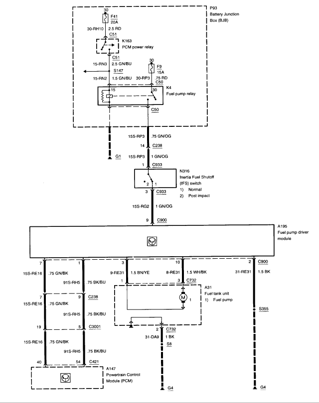 Where Is the Location of the Fuel Pump Driver Module