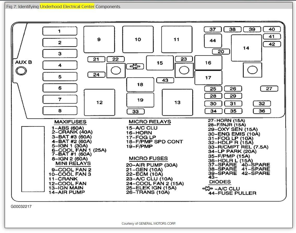 oldsmobile 98 engine fuse box diagram