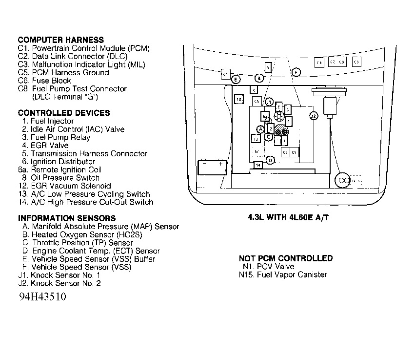 Fuel Pump Relay Location of Fuel Pump Relay on 1995 1/2 Ton Chevy