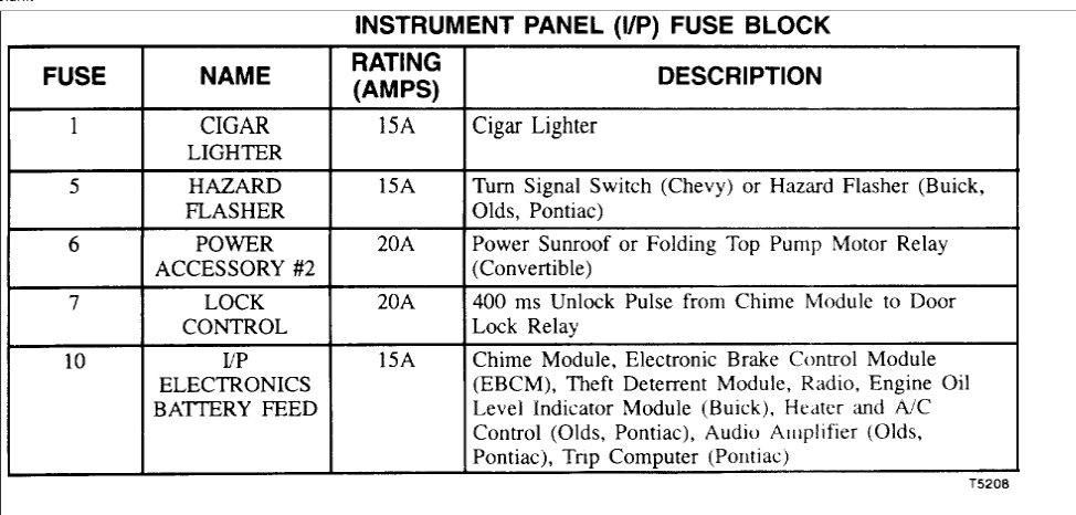 Intrigue Wiring Diagram On 2001 Oldsmobile Alero Stereo Wiring