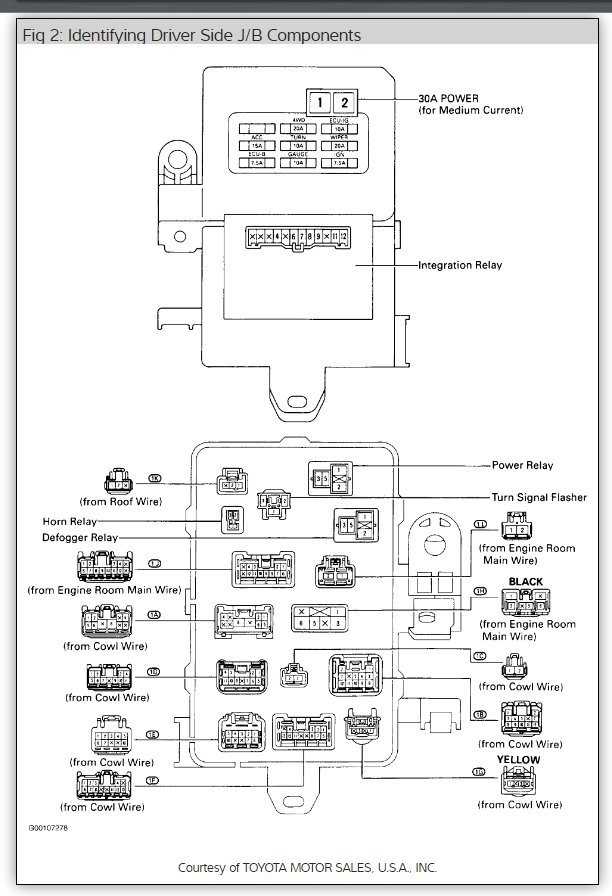 1999 Toyota 4runner Fuse Box Diagram - Wiring Diagrams