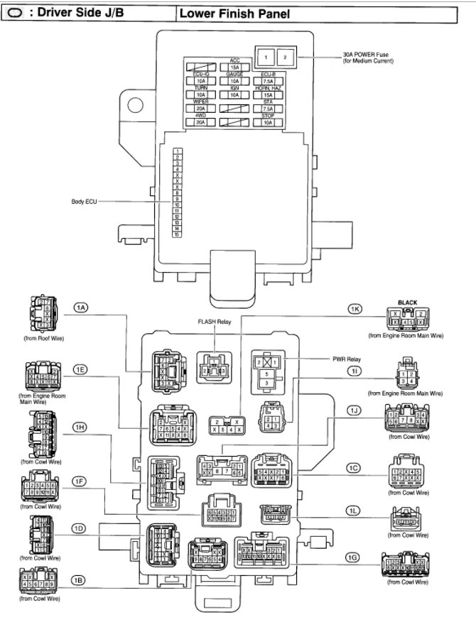 1999 4runner Fuse Diagram Wiring Schematic Diagram