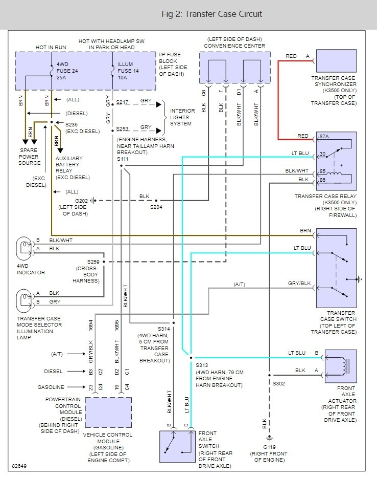 Chevy Tahoe 4x4 Transfer Case Switch On 95 Tahoe 4wd Wiring Diagram