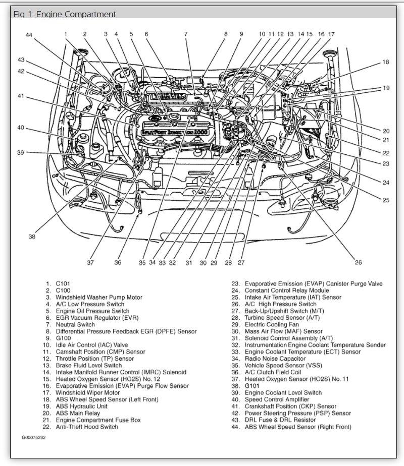1994 mercury tracer fuse box