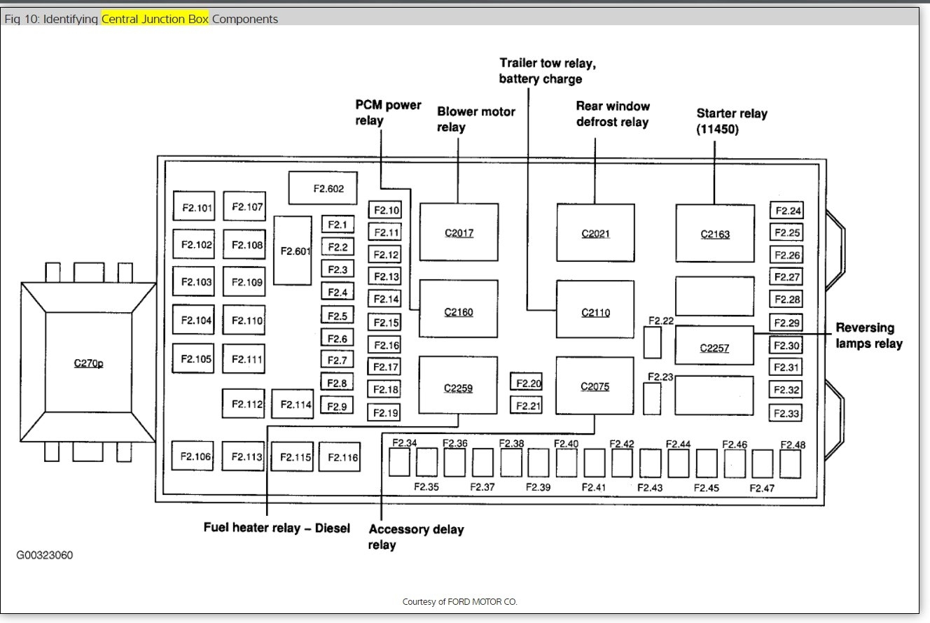 2004 f 350 wiring diagram