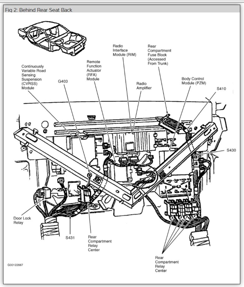 1994 cadillac deville fuse box location