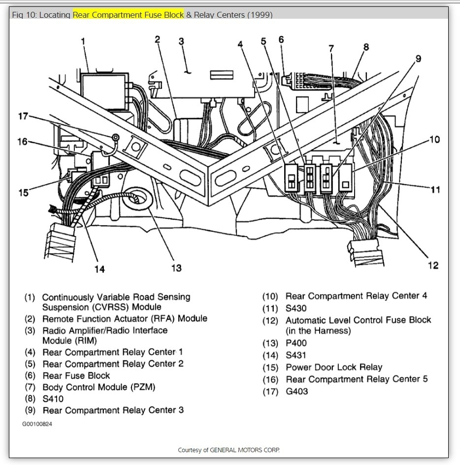 97 cadillac air ride suspension diagram 97 get image about