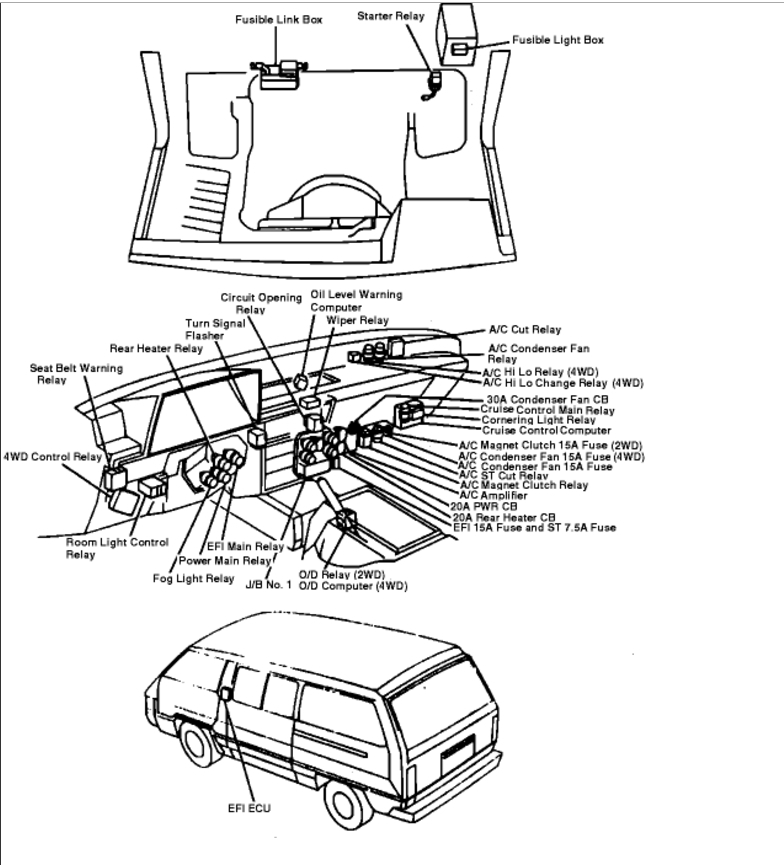 ELECTRICAL WIRING DIAGRAM TOYOTA HIACE - Auto Electrical Wiring Diagram