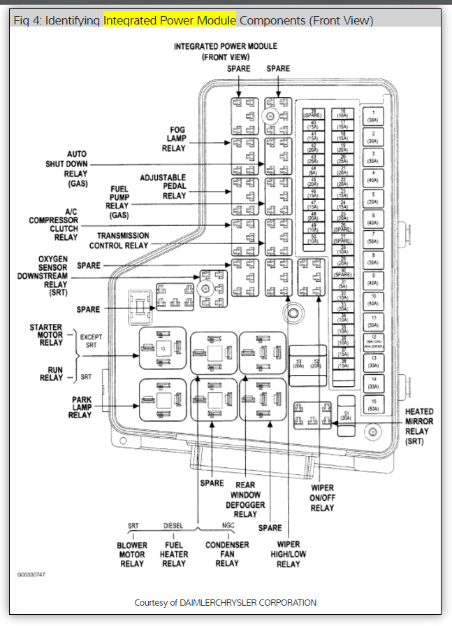 2004 dodge ram fuse box locations