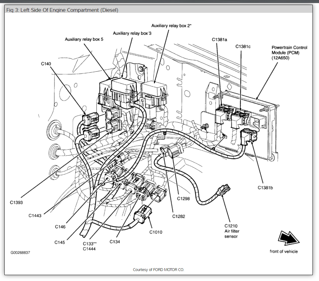 93 ford f 150 fuel pump relay location wiring diagram