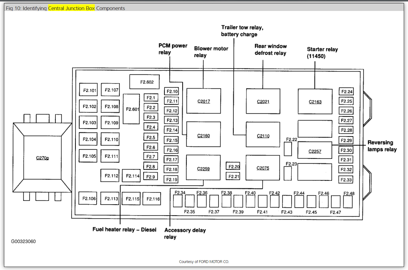2001 ford f 150 relay diagram