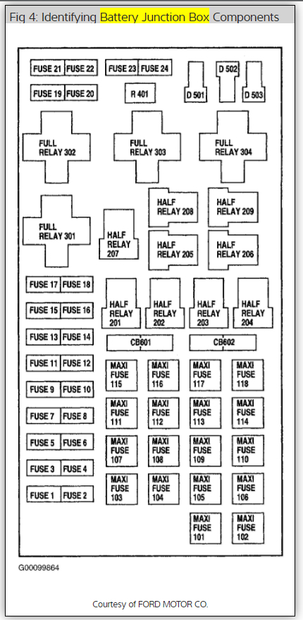 01 Ford F 150 Fuse Diagram Wiring Diagram