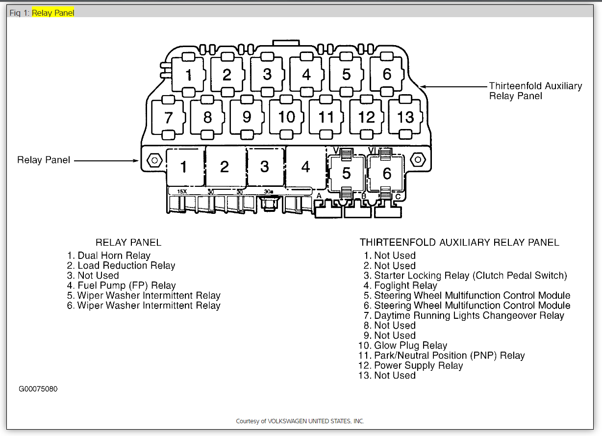2006 Vw Passat Ac Wiring Auto Electrical Diagram Gretsch Synchromatic Relay Location Looking For Fuse And