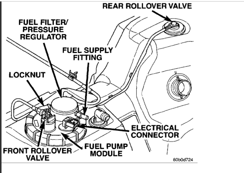 dodge ram 2500 gas fuel filter location