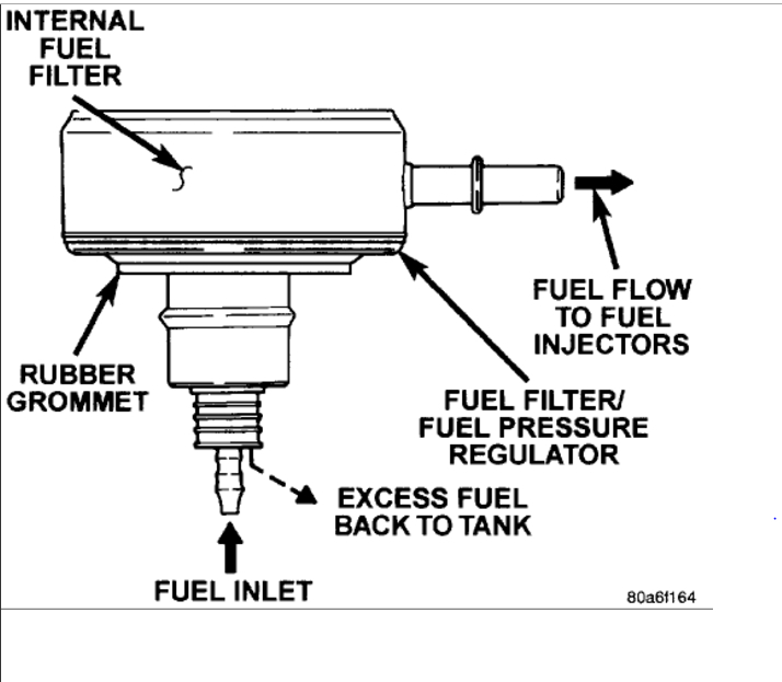 2001 dodge ram 3500 fuel filter location