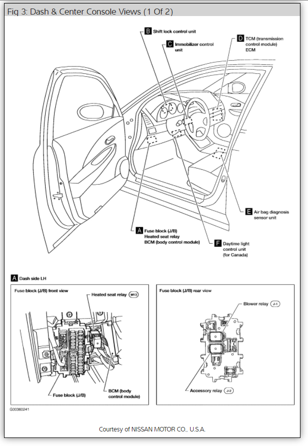 Window Fuse Location? My Power Windows and Locks Stopped Working