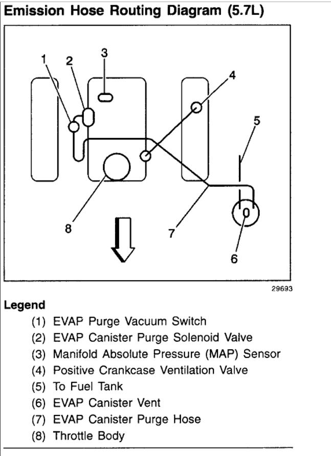 1997 C1500 Vacuum Diagram Wiring Schematic Diagram