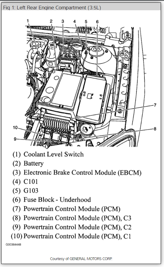 08 saturn astra fuse box diagram