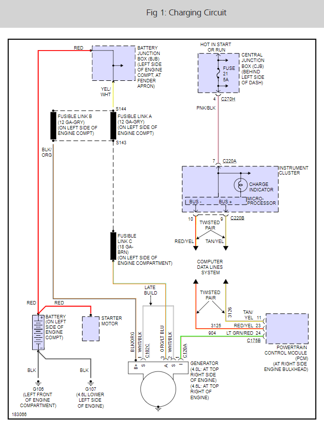Mercury Mountaineer Fuse Diagram Wiring Diagram