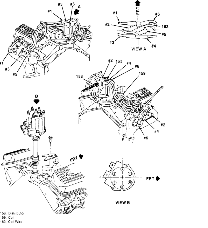 Diagram As Well 1993 4 3 Chevy S10 Distributor Problems As Well