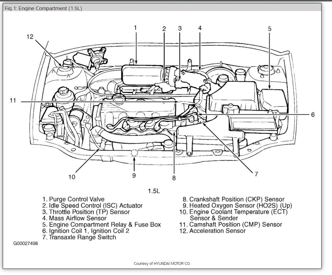 2012 hyundai sonata engine diagram
