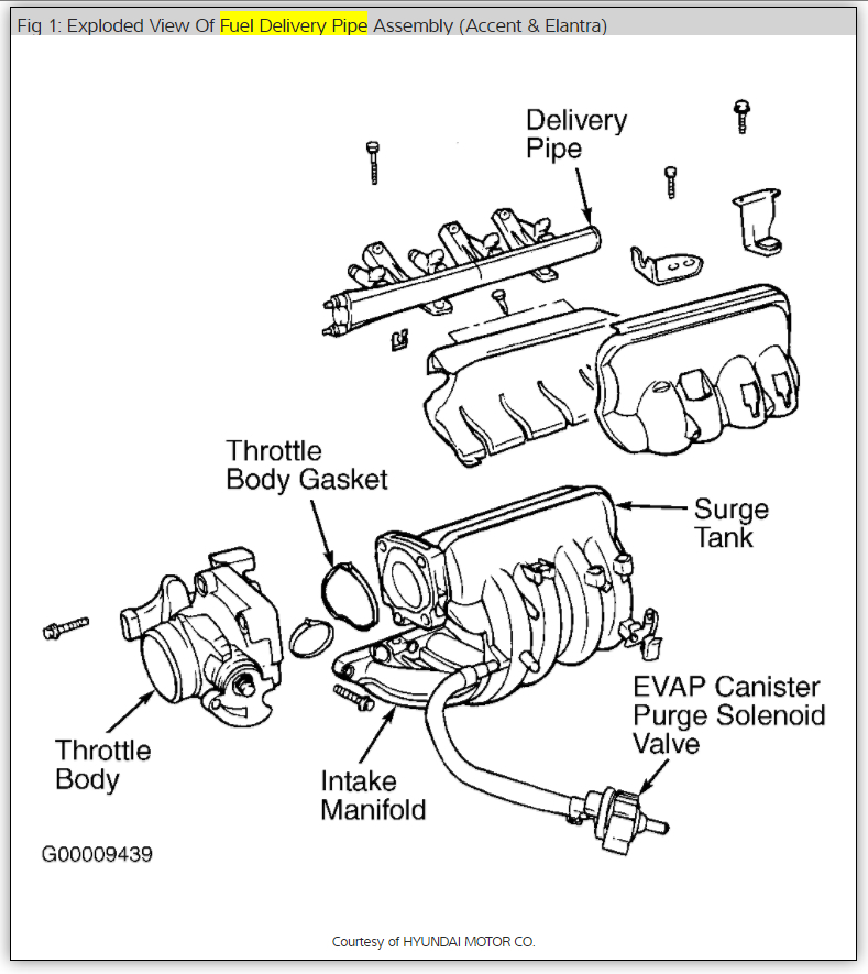 fuel pump pressure dear all could you help me with