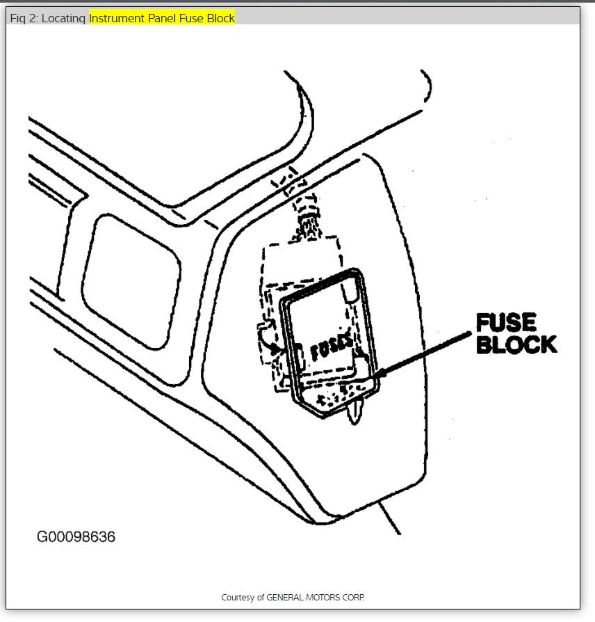 1995 Chevy 1500 Starter Wiring Diagram - Wiring Diagram Database