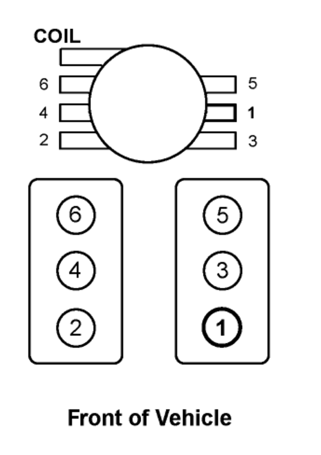 chevrolet spark plug wiring diagram