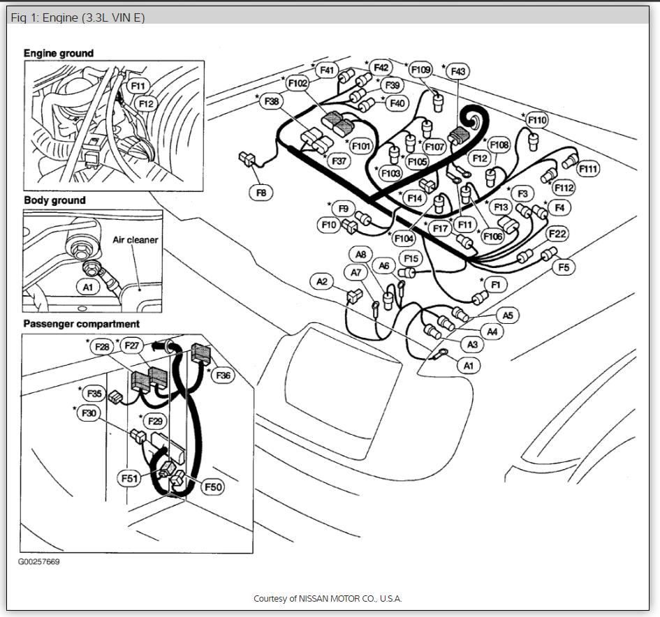 nissan x trail t30 wiring diagram pdf