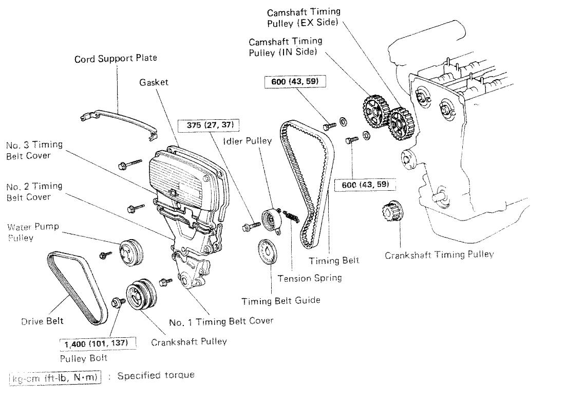 acura integra 93 engine diagram
