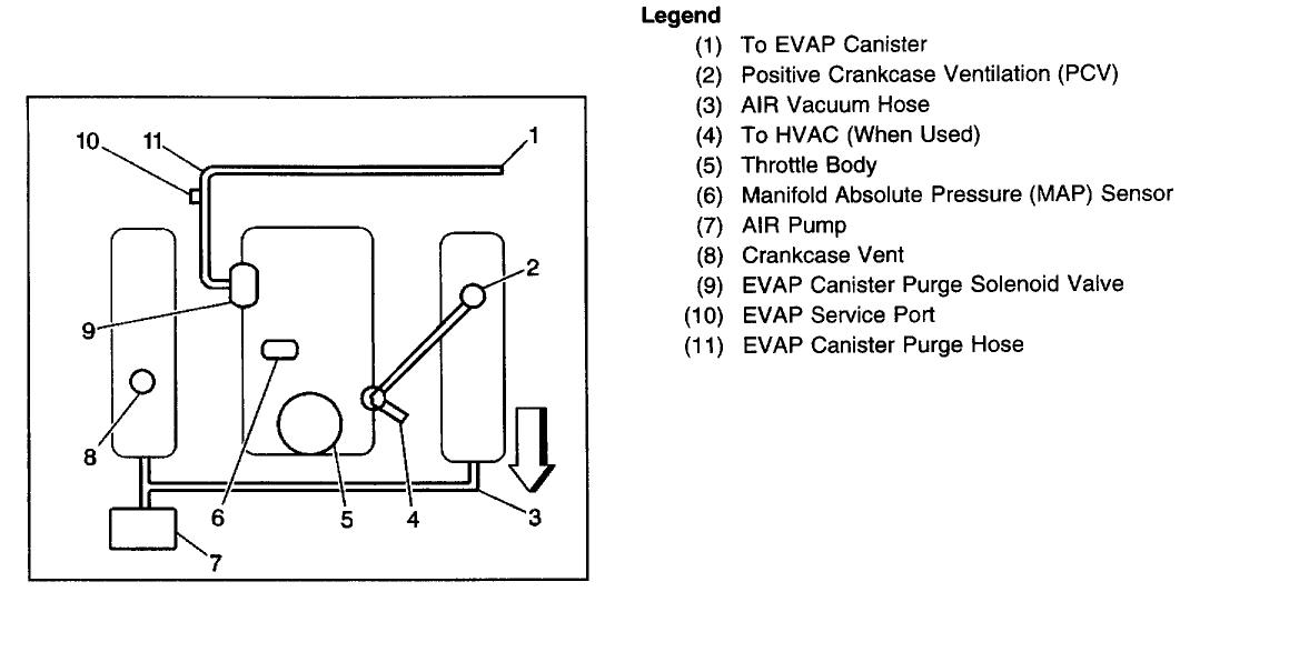 chevy vacuum hose diagram