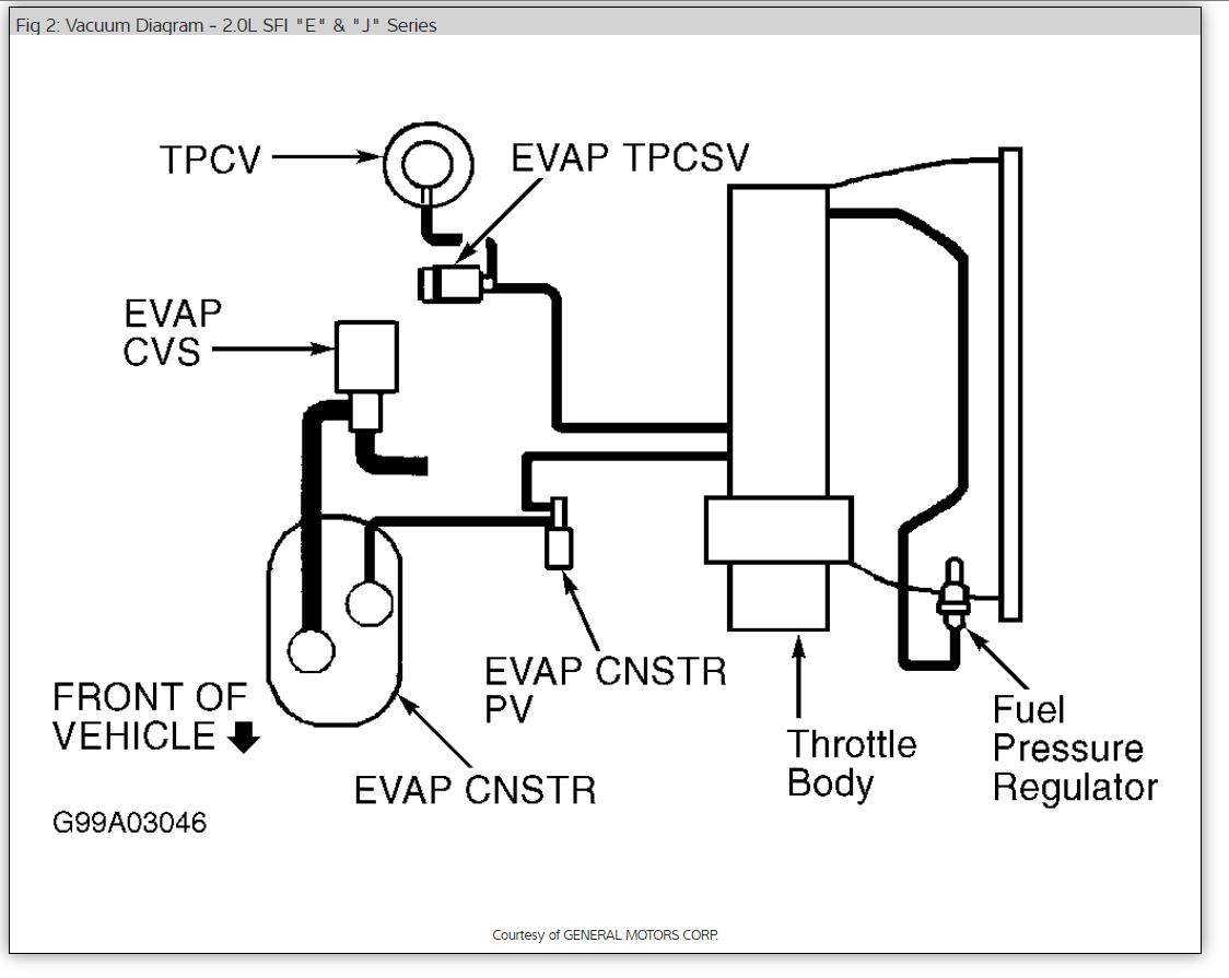 vacuum hose diagram for a 2000 buick regal fixya