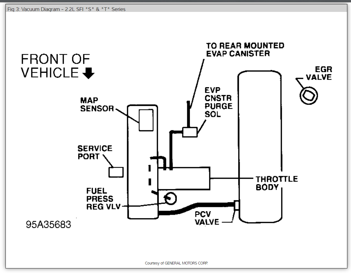 chevrolet vacuum hose routing diagram