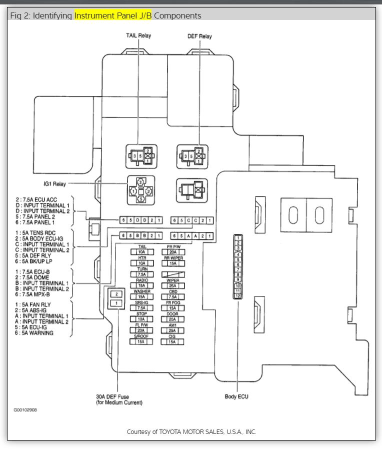 93 toyota celica fuse box diagram