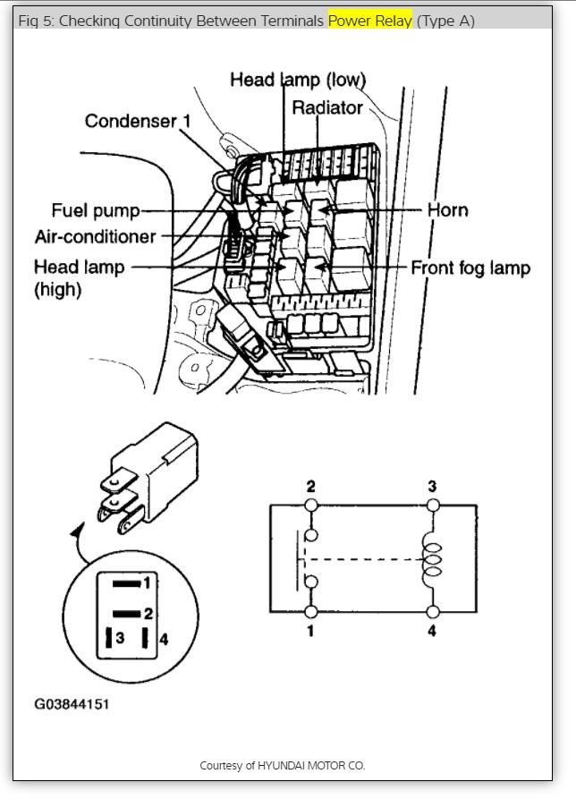 relay control circuit auto electrical wiring diagram 2.4 ecotec engine diagram nissan sunny 2008 manual ebook