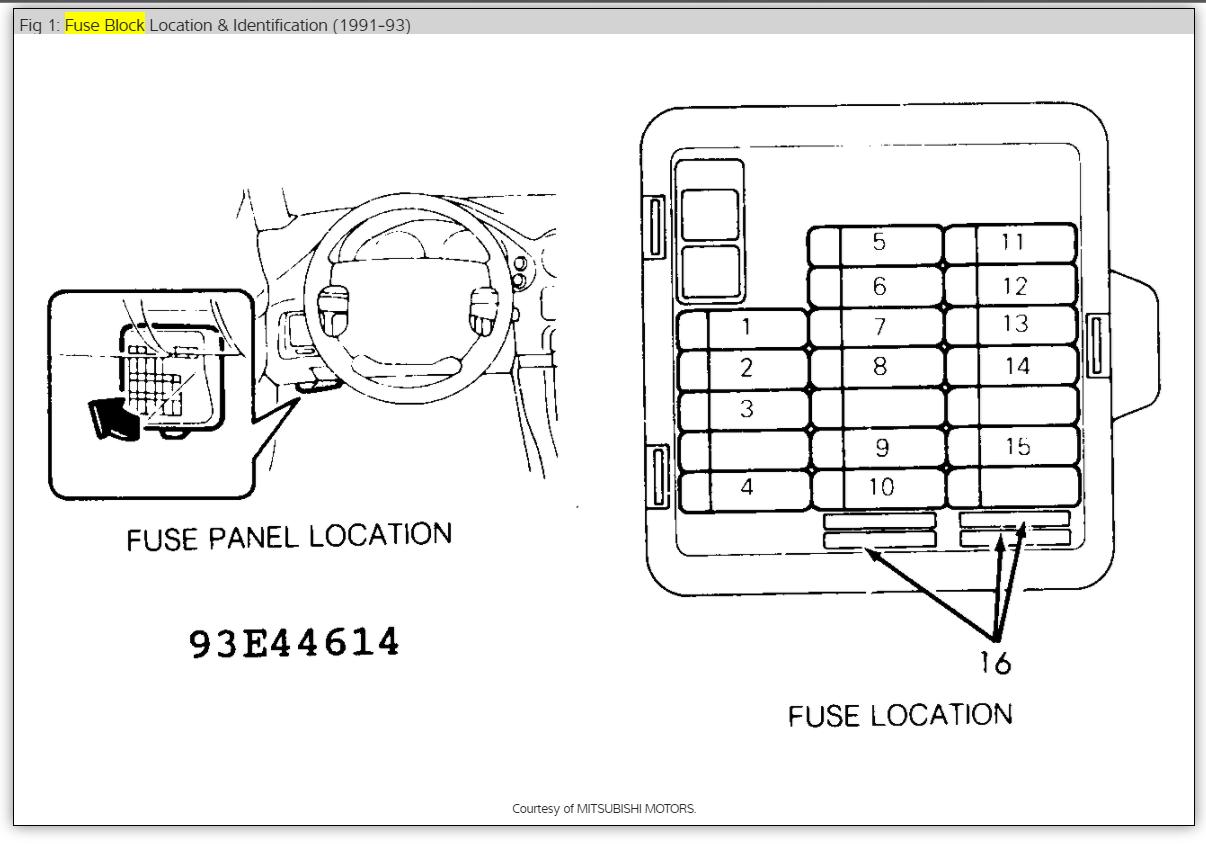Volvo 940 Fuse Box Location Online Schematics Diagram 1994 Mitsubishi 3000gt Experts Of Wiring U2022 S40