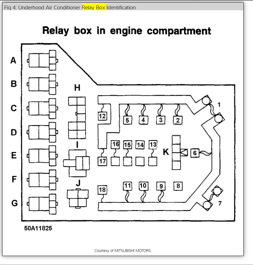 3000gt fuse box diagram get image about wiring diagram