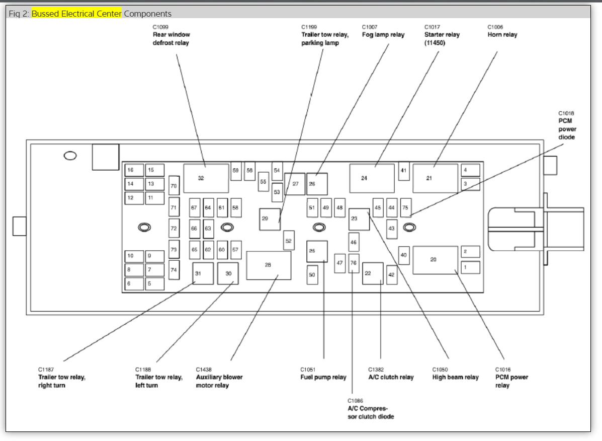 Freestar Fuse Diagram Auto Electrical Wiring Corolla Box