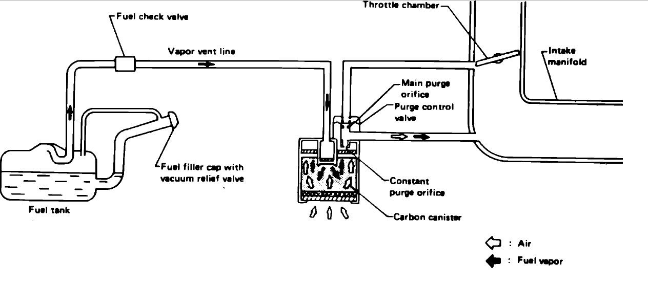 1987 nissan z24 motor diagram