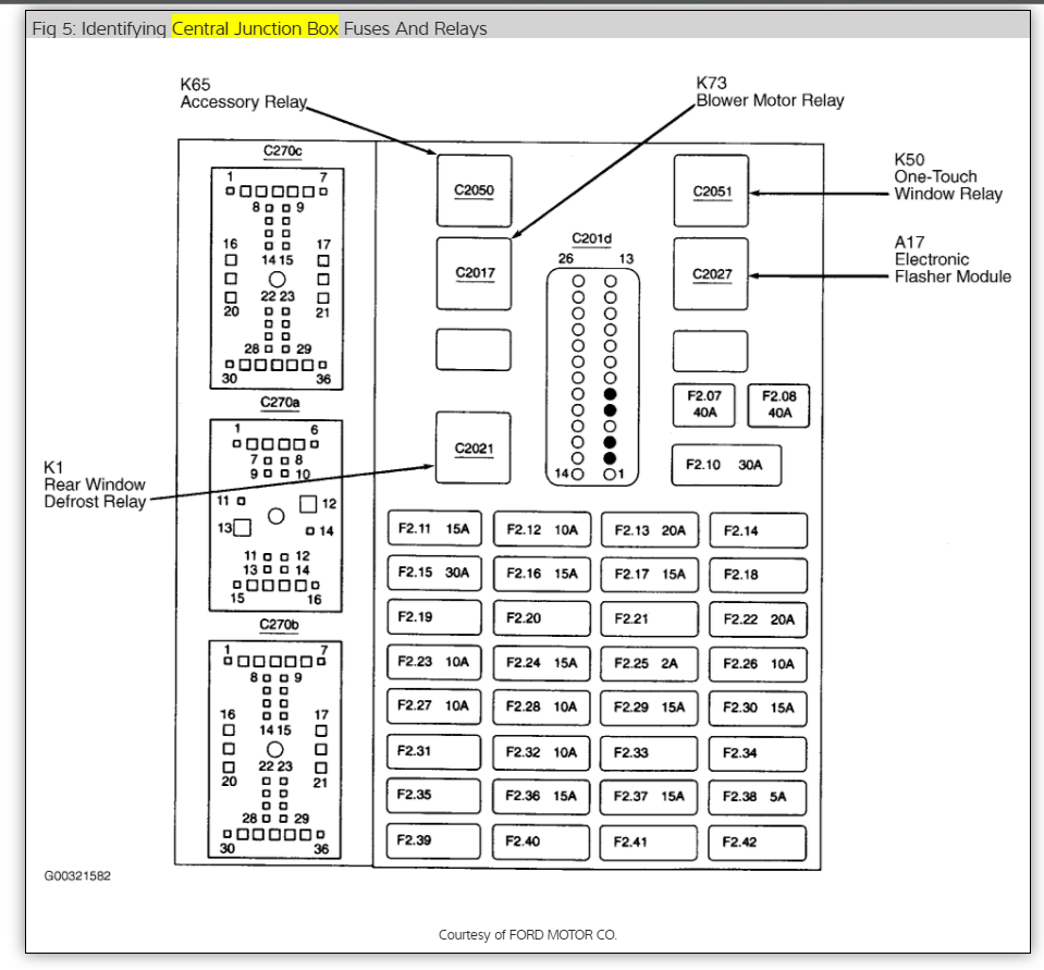 fuse diagram 2007 bmw 328