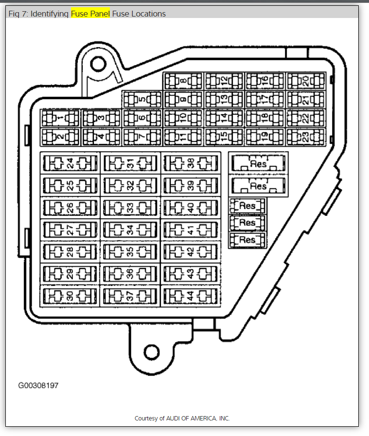 2000 vw golf fuse diagram