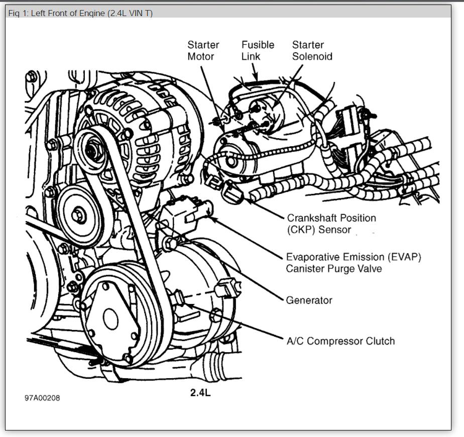 1992 oldsmobile cutlass ciera fuse box