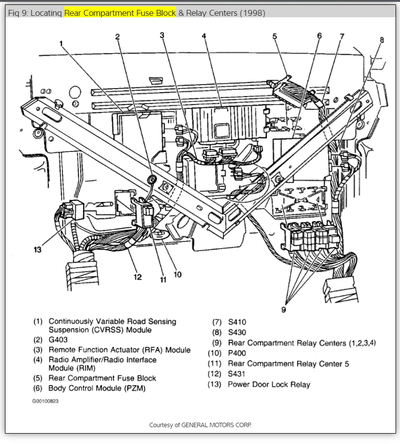 1998 cadillac deville headlight wiring diagram