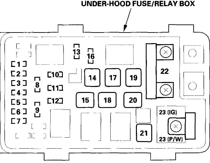 2005 honda odyssey touring fuse diagram
